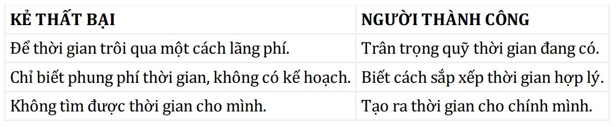 nguoi-thanh-cong-tu-tao-thoi-gian-cho-minh
