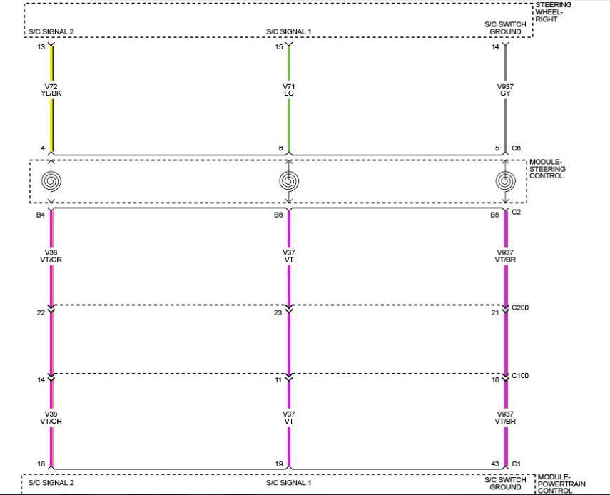 P1593 Speed Control Switch 1/2 Stuck - Obd2-code