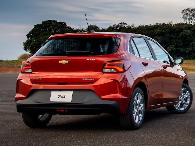 Carros mais vendidos em setembro de 2020