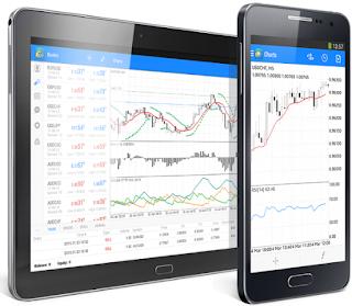 Cara install MetaTrader 4 Android