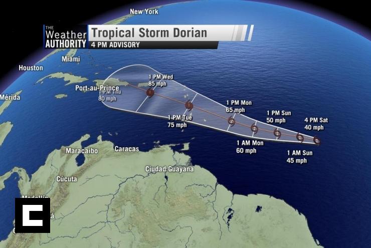 """""""Dorian"""" llegaría a República Dominicana como huracán la próxima semana"""