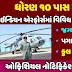 Indian Airforce Recruitment 2021| Apply Offline 257 Group C Vacancies