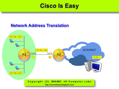 Lesson 54 - Network Address Translation Part 4