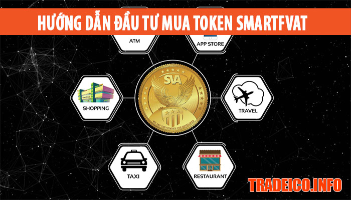 Đầu tư với Smartfvat, Hướng dẫn đăng ký tài khoản Smartfvat, Hướng dẫn đầu tư với Smartfvat, Hướng dẫn mua token Smartfvat, Hướng dẫn tạo mới tài khoản Smartfvat, Smartfvat, Smartfvat là gì, Smartfvat.co