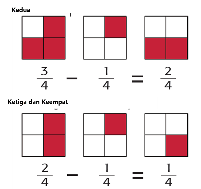 Indonesia adalah negara yang berada di garis khatulistiwa bumi Pembelajaran 1 Subtema 4 Cuaca, Musim, dan Iklim