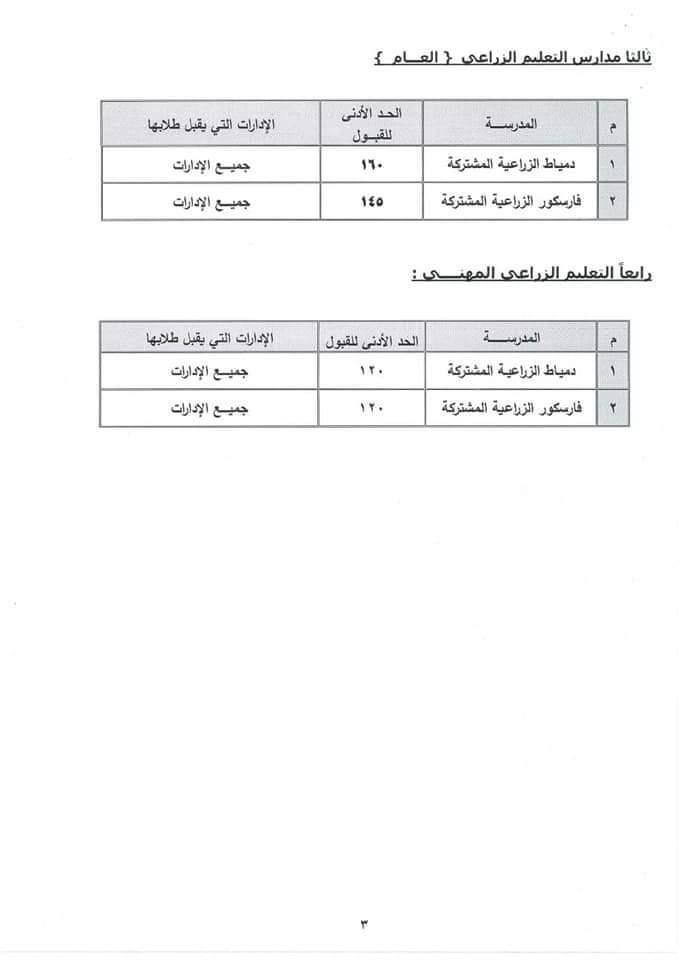 تنسيق القبول بالثانوي العام 2021 / 2022  محافظة دمياط 2