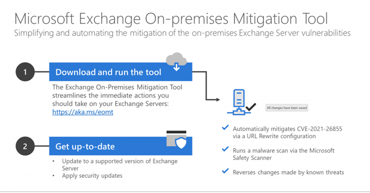 one-click Exchange Mitigation Tool
