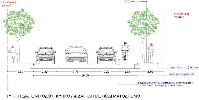 Ε.Σ. Ηγουμενίτσας: Ακάθεκτη προχωρά η δημοτική αρχή στο σχέδιο του ποδηλατοδρόμου!
