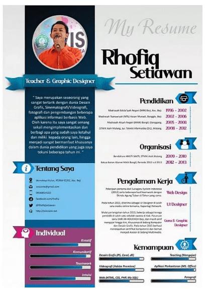 Download Contoh Curriculum Vitae (CV) Dalam Bahasa Inggris Menarik [doc Word]