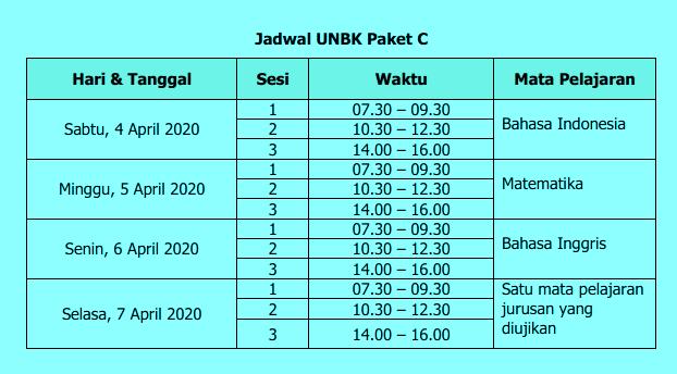Jadwal UN UNBK PAKET C Tahun 2020 (Tahun Pelajaran 2019/2020)