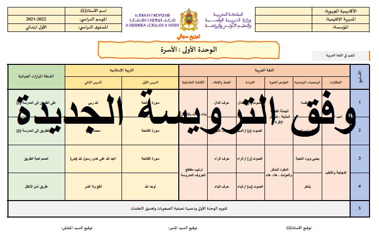 التوزيع المجالي المفيد في اللغة العربية المستوى الأول 2021 2022
