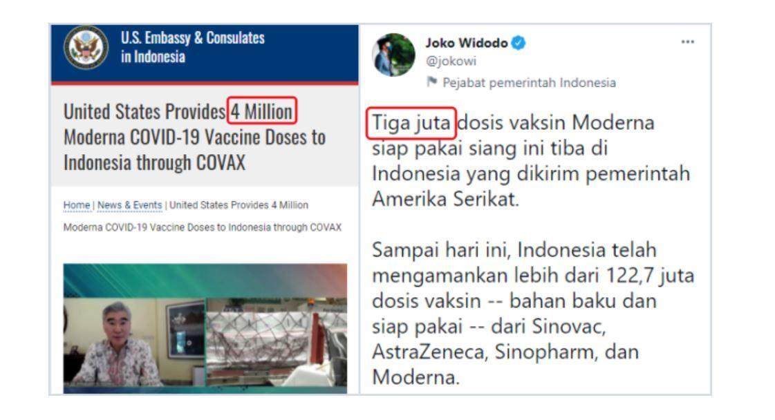 AS Klaim Telah Kirim 4 Juta Vaksin, Tapi Jokowi Mengaku Terima 3 Juta, Netizen: Kami Lebih Percaya Omongan Pemerintah AS!
