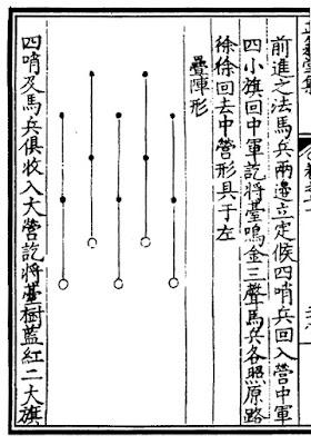 Yu Dayou Leapfrogging formation