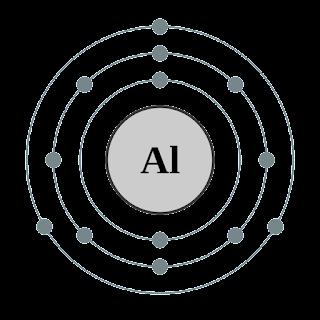 অ্যালুমিনিয়ামের ইলেকট্রন বিন্যাস মডেল