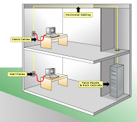 hotel telephone wiring diagram vedd technology solutions