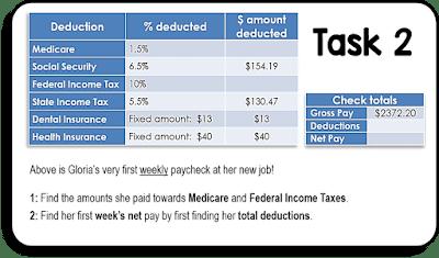 Paycheck Tasks w/ GOOGLE Form