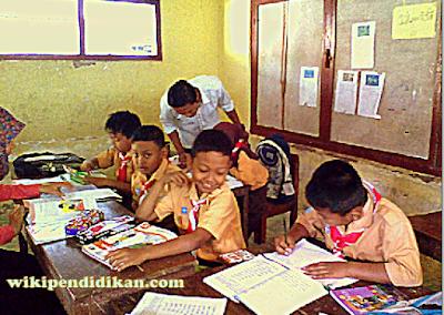 ptk, penelitian tindakan kelas