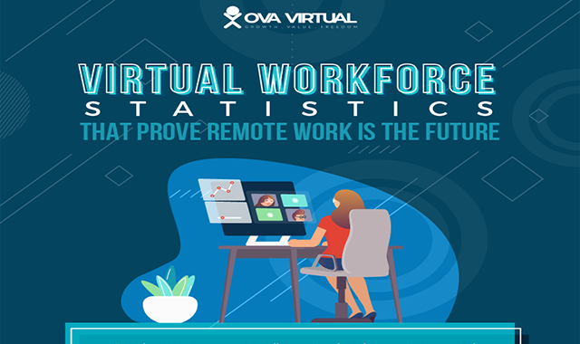 Virtual Workforce Statistics That Prove Remote Work Is The Future