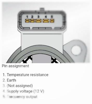 Gejala maf sensor rusak