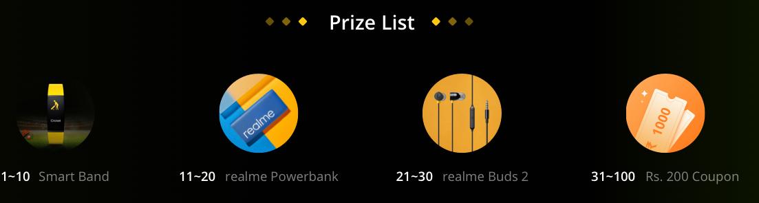 RealMe Context Reward List