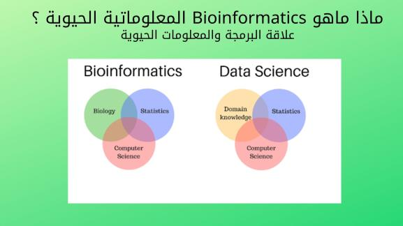 ماذا ماهو Bioinformatics المعلوماتية الحيوية ؟