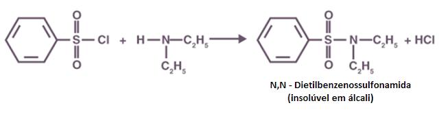 reação do cloreto de benzeno sulfonila com aminas secundária