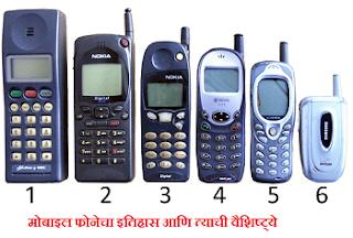 मोबाइल फोनचा इतिहास आणि त्याची वैशिष्ट्ये