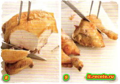 Pollo arrosto perfetto