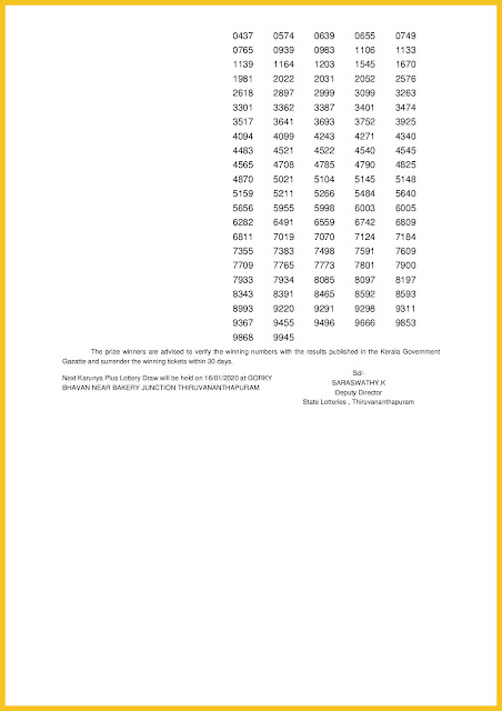 Kerala Lottery Results 09-01-2020 Karunya Plus KN-298 Lottery Result keralalotteriesresults.in-page-002