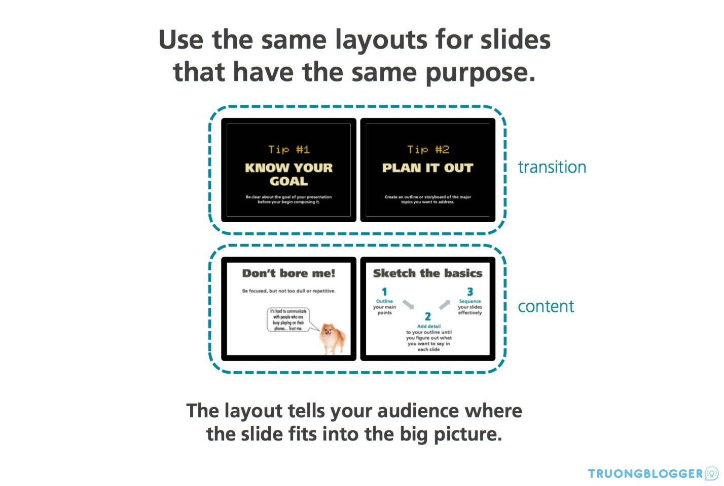 Những mẹo để sử dụng Powerpoint chuyên nghiệp