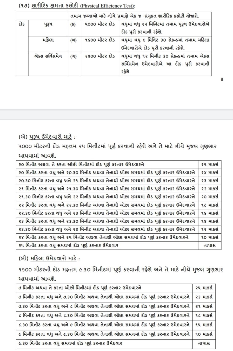 Gujarat police bhartiz Gujarat police bharti 2021, Police gujarat bharti,Gujarat police recruitment 2021, Lrb gujarat 2018, Gujarat police bharti 2020, Gujarat police bharti 2021 exam date,Gujarat police bharti admit card