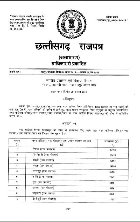 BREAKING:तमाम विरोध और आशंकाओं के बीच बिलासपुर नगर निगम विस्तार को लेकर नोटिफिकेशन जारी, 18 गांव निगम में शामिल..