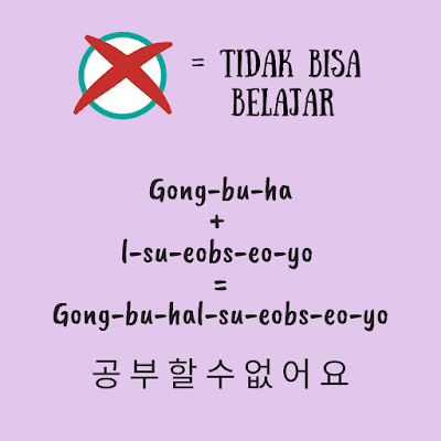 Kosakata belajar bahasa korea