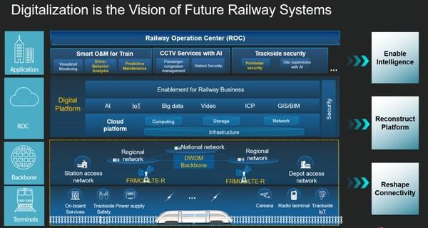 inovasi-dan-digitalisasi-dorong-industri-kereta-api-lebih-efisien-aman-dan-ramah-lingkungan