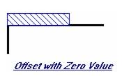 Khoảng cách dịch chuyền của chày với biên đột có giá trị = 0