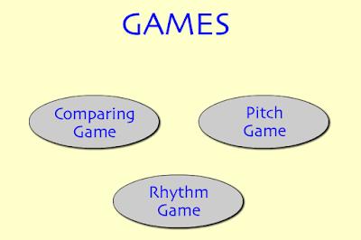 http://creatingmusic.com/new/hearing/GameIndex3.swf