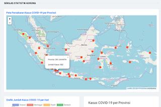 Indonesia Optimis Mampu Lewati Pandemi Covid-19