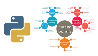 #2 Tutorial Machine Learning Pengenalan Numpy, TensorFlow dan Pytorch