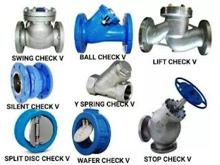jenis-check-valve-dan-cara-kerjanya
