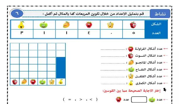 مذكرة رياضيات منهج الصف الثاني الابتدائي الترم الاول