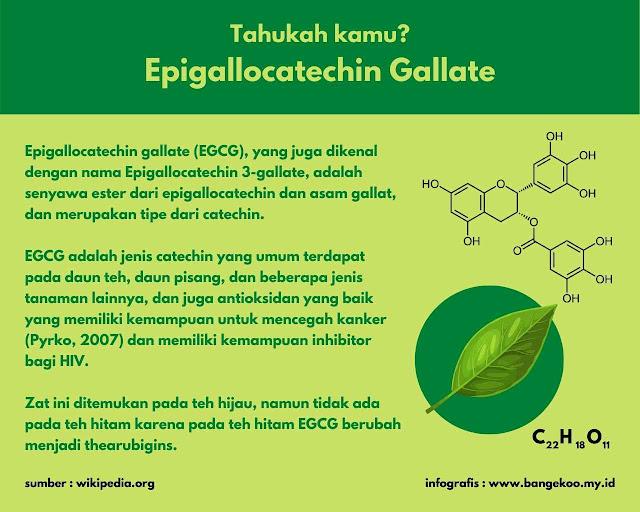 Epigallocatechin gallate adalah