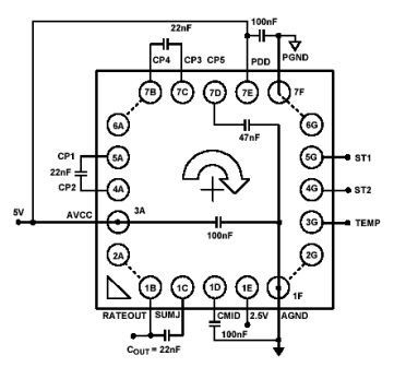the-recommended-circuit-connection-diagram-for-the-adxrs150-yaw-rate-gyro