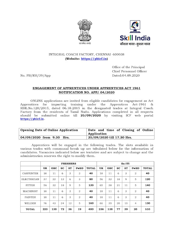 Jobs in ICF Chennai 1000 Vacancies Act Apprentice 25-09-2020_page-0001
