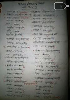 এইচ এস সি বাংলা ২য় পত্র নোট