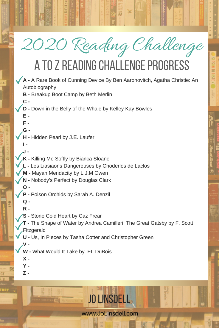 2020 Challenges: April Update -The A to Z Reading Challenge #AtoZReadingChallenge #2020AtoZChallenge
