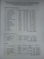 Contoh Proposal Haflah Akhirussanah Dan Lomba Festival Santri