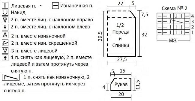 shema-uzora