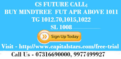 Bank Nifty Futures, CPE Futures, equity tips, Free stock cash, Indian Stock market, share market tips, stock market live,