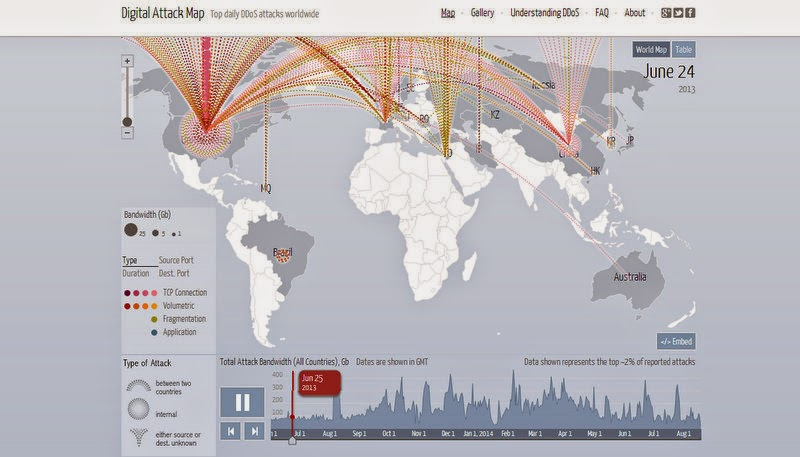digitalattackmap