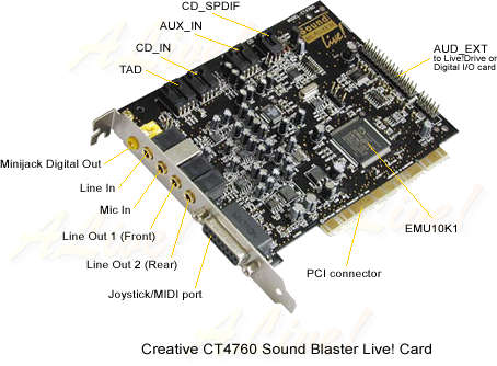 Ct4760 sound card